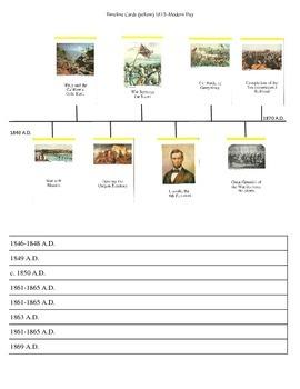 Fill in Timeline worksheet corresponds w/Veritas Press timeline