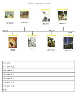 Fill in Timeline worksheet corresponds w/Veritas Press timeline