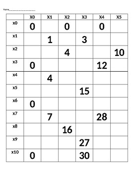 Fill in the Blank 11 x 6 Multiplication Table Practice x0-x5 facts