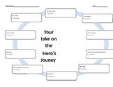 Fill in the Blank Hero's Journey Wheel