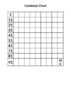 Fill in the Blank Hundreds Chart