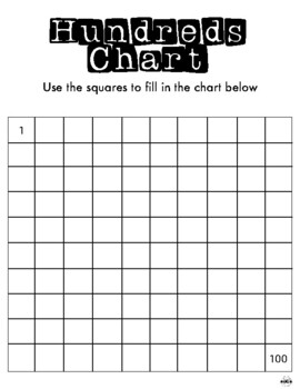 photograph relating to Printable Blank Hundreds Chart titled Fill Within The Blank Thousands Chart Worksheets Training