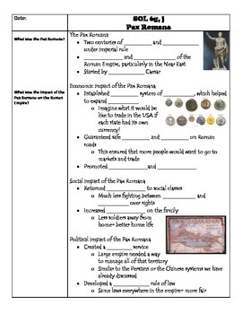 Fill-in-the-Blank Notes for VA SOL WHI.6g-k Roman Empire