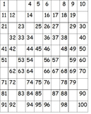 Fill in the Blanks Hundreds Chart 1-100