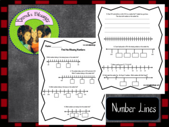Fill in the Missing Numbers on the Number Line