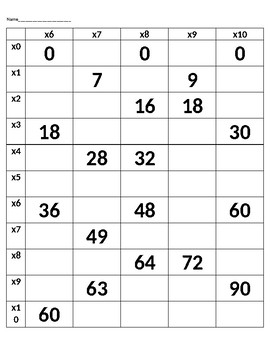 Fill the Blank Multiplication Table x6- x10