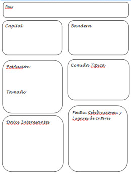 Fillable Infographic on Spanish-speaking countries, in both English and Spanish