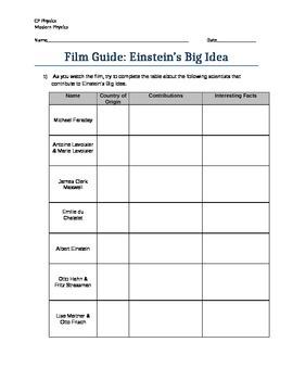 """Film Guide for """"Einstein's Big Idea"""""""