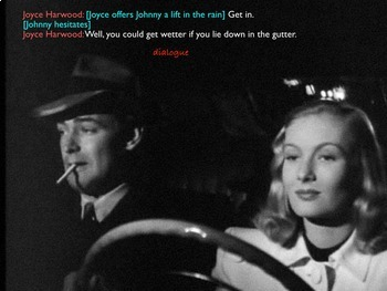 Film Noir 1940-1960 Classic Era ~ 147 Slides ~ Highly Visual