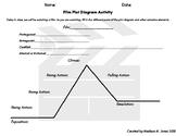 Film Plot Diagram Activity