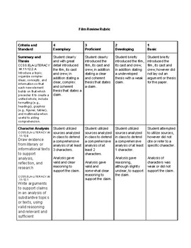 Film Review Assignment and Rubric