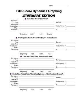 Film Score Dynamics Graphing - Starwars Edition!!!