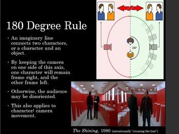 Film Studies - Complete Course