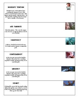 Film Studies - Suspense - Jurassic Park