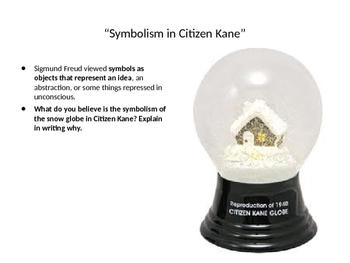 Film Studies: Symbolism in Citizen Kane