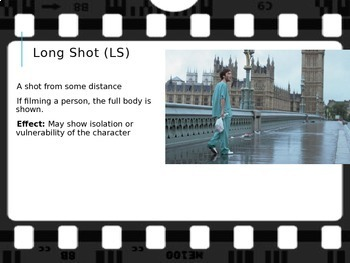 Film Unit Powerpoint and Guided Notes