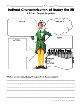 Film as Literature Study: Elf