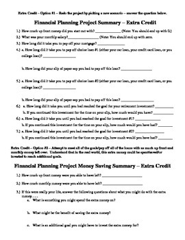 Financial Budget Project