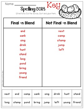 Final Consonant Blends: Word Sorting