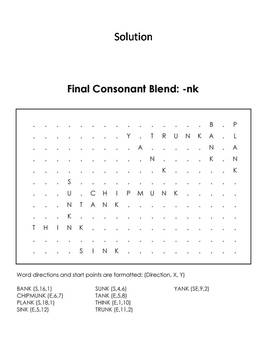 Final Consonant Blends - nk Ending Blends Worksheet: nk Word Family