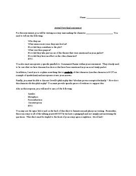 Final Novel Assessment- Animal Farm