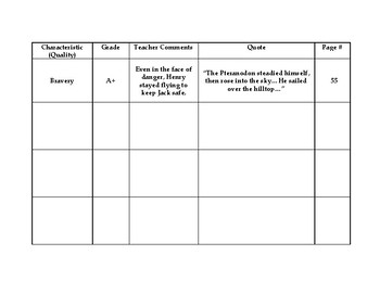 Final Novel Projects with Rubrics