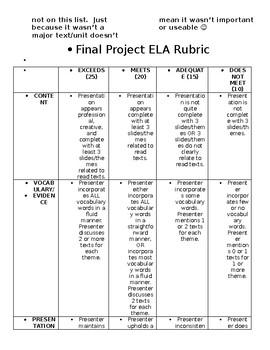 Final Project - 7th Grade ELA