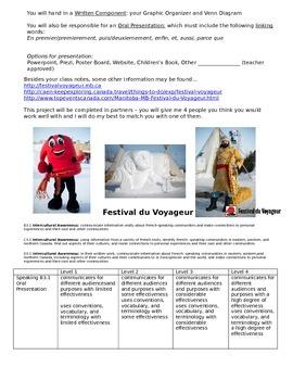 Core French Culture Final Project - Festival Voyageur