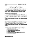Final Project for Fig Pudding by Ralph Fletcher