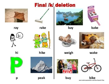 Final Consonant Deletion, Speech Therapy, Minimal Pairs
