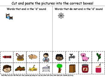 Final Sounds in CVC Words: Apraxia, Final Consonant Deletion, Articulation
