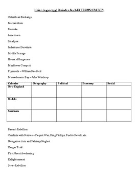 Final US History Review Worksheets/APUSH Review