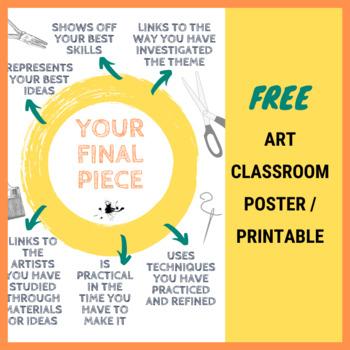 Final piece poster: Art & design * GCSE & A level * classroom display