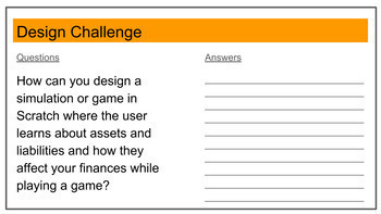 Finance: Asset vs Liability Bundle