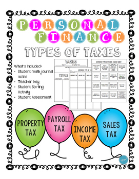 Finance Literacy: Types of Taxes | Property, Payroll, Sales, & Income Tax