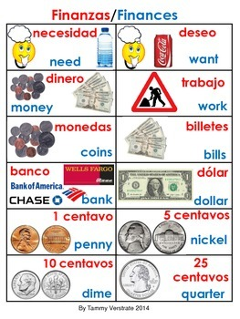 Finances Bilingual Poster
