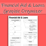 Financial Aid and Loans Graphic Organizer