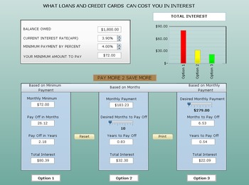 Financial Forecaster Interactive Calculator Tool