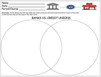 Financial Institutions- Banks vs. Credit Unions Venn Diagram