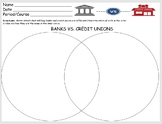 Financial Institutions- Banks vs. Credit Unions Venn Diagram