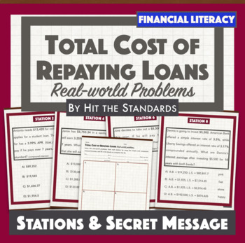 Financial Lit: Total Cost of Repaying Loans (Simple&Compound interest)