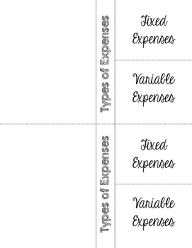 Personal Financial Literacy Bundle