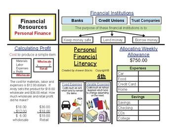 Financial Literacy 4th