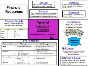 Financial Literacy 5th
