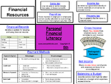 Financial Literacy 5th