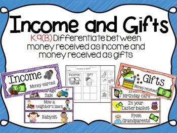Financial Literacy Kindergarten:  BUNDLE