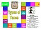 Financial Literacy 5th grade BUNDLE! 3 Activities! TEKS 5.10A 5.10B 5.10F