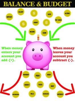 Financial Literacy Balance & Budget Vocabulary