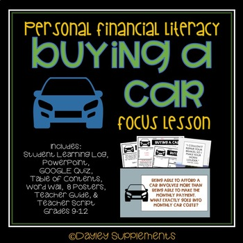 Financial Literacy Buying A Car Focus Lesson For High School