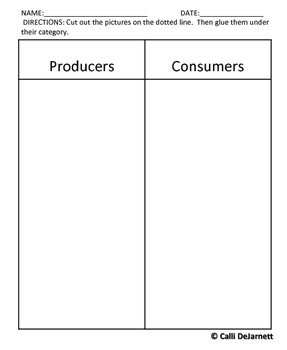 Financial Literacy (Consumers and Producers)